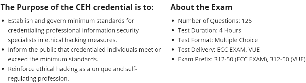 CEH Certification Details