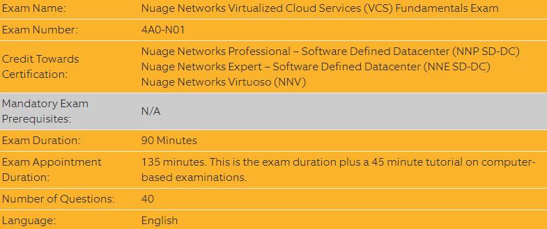 4A0-N01 Exam Details
