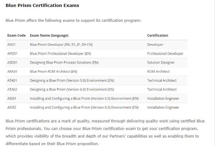Blue Prism Certification Exams