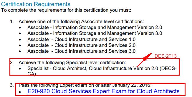 Expert Cloud Architect Certification Requirement