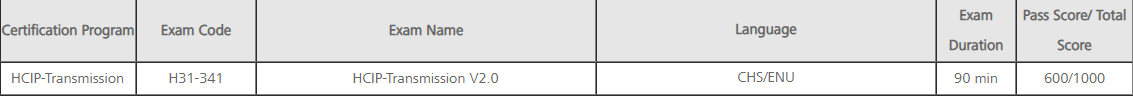 Huawei H31-341 Exam Details