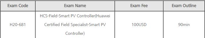 Huawei H20-681 Exam Details