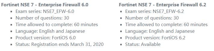 Fortinet NSE 7 Enterprise Firewall Details