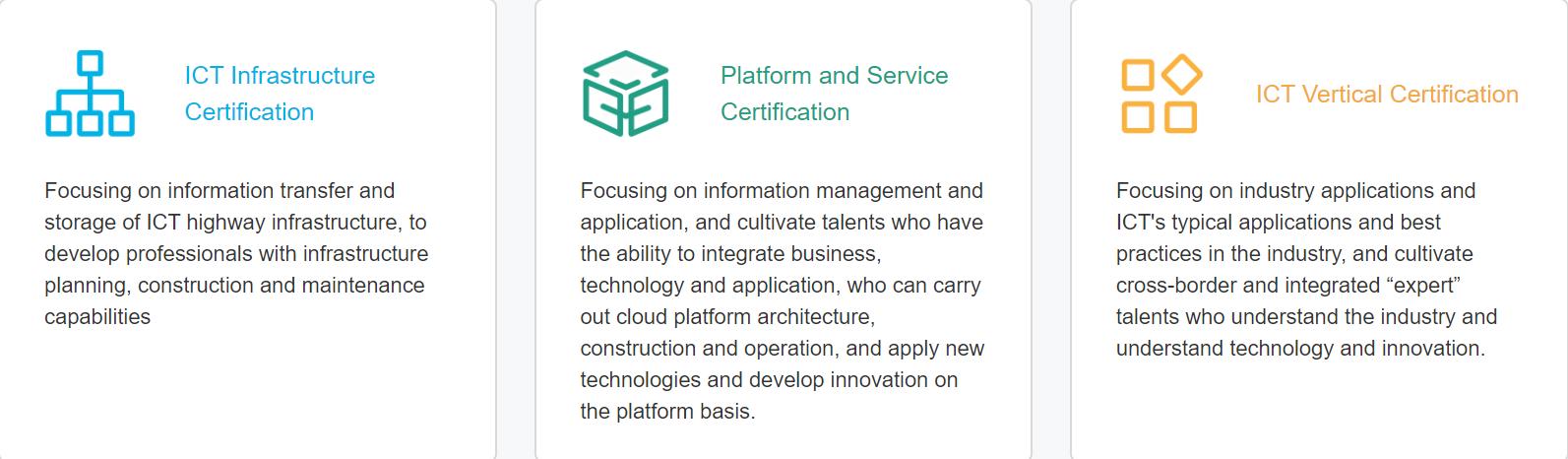 Huawei certification categories