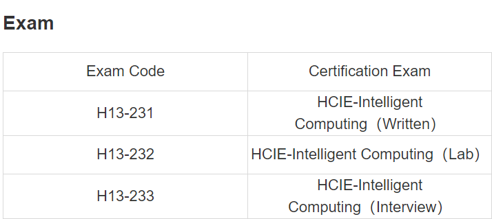 HCIE-Intelligent Computing Exams