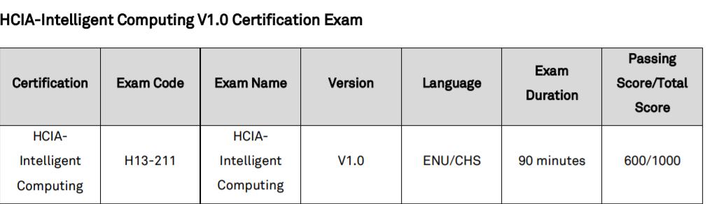 Huawei H13-211 Exam Outline