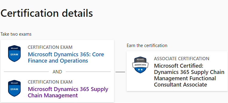 MB-300 & MB-330 Exams