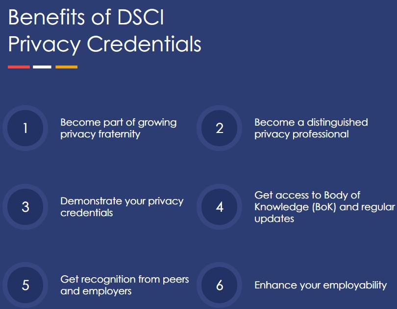 Benefits of DSCI Privacy Credentials