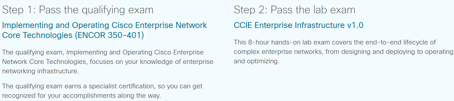 CCIE Enterprise Infrastructure Certification Exams