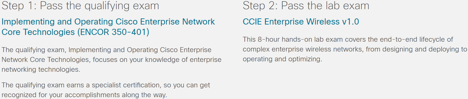CCNP Enterprise Wireless Certification Exams