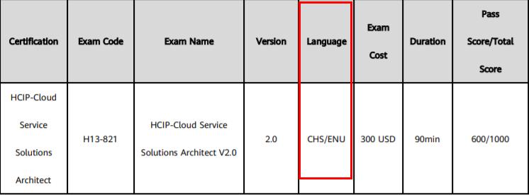 H13-821 Exam Details