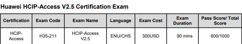 HCIP-Access H35-211-ENU Exam Details