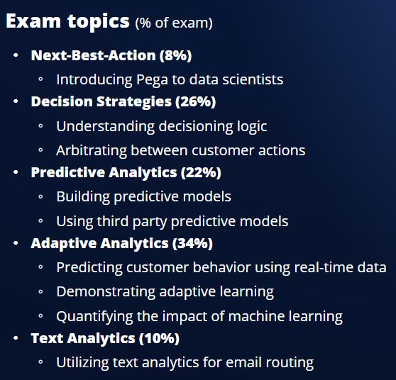 PEGAPCDS80V1_2020 Exam Topics