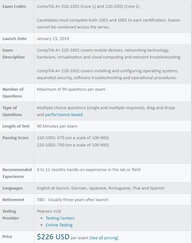CompTIA A+ Core Exam Details