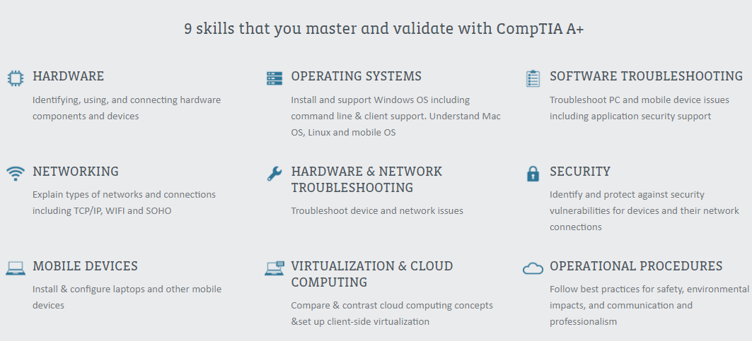 9 skills that you master and validate with CompTIA A+