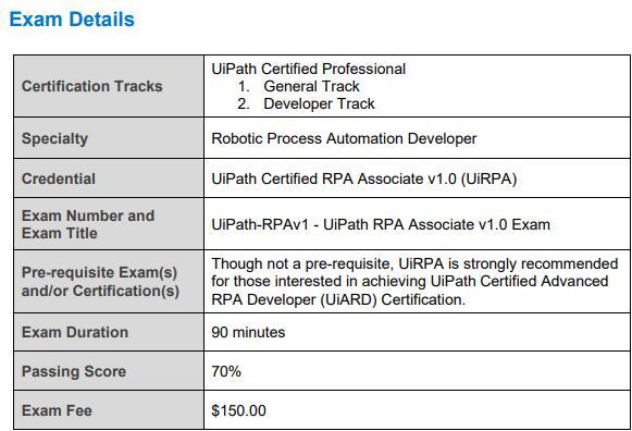 UIPATH-PRAV1 Exam Details