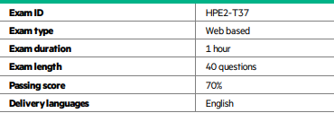 HP HPE2-T37 Exam Information