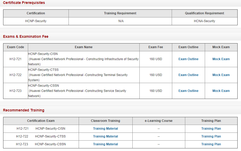 Huawei HNCP-Security Certification Exam Details