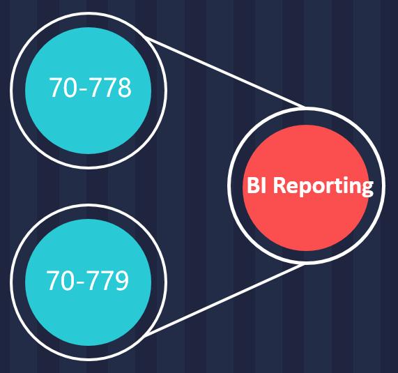 MCSA BI Reporting 70-778 and 70-779 Exams