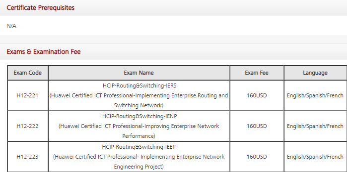 HCIP-Routing&Switching Exams